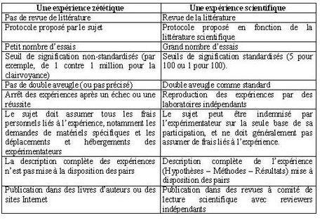 Le Compte Rendu Critique D Un Texte Historique - Texte Préféré